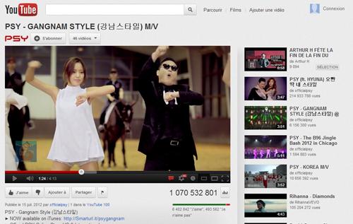 Youtube Psy