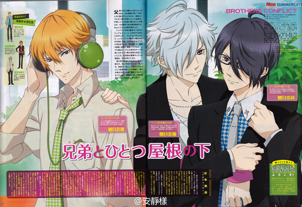 Brothers Conflict Visual Art